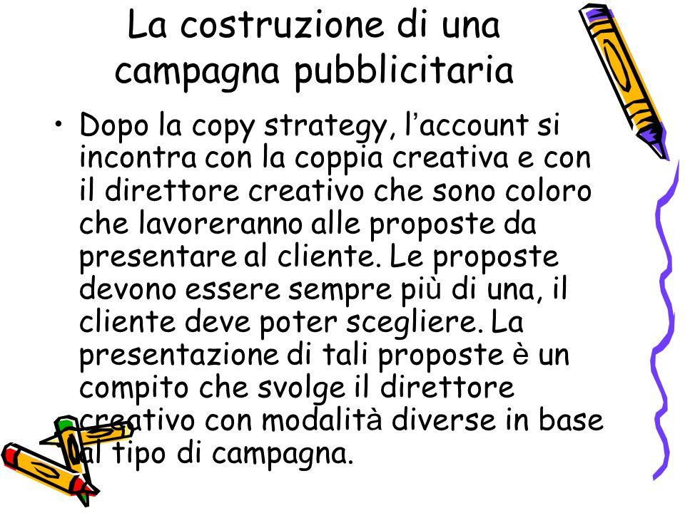La costruzione di una campagna pubblicitaria Dopo la copy strategy, l account si incontra con la coppia creativa e con il direttore creativo che sono