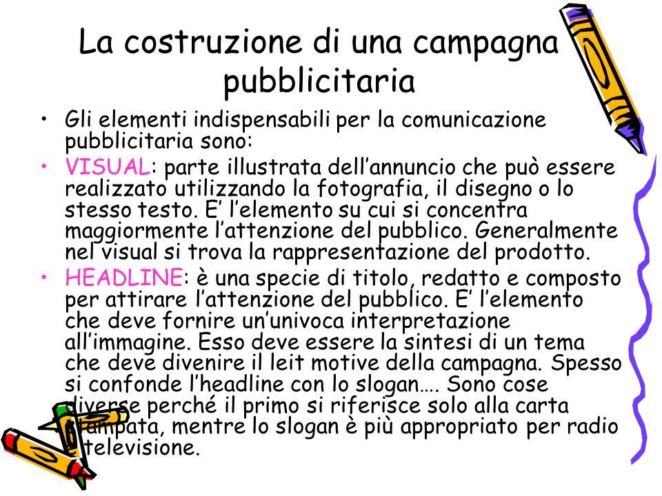 La costruzione di una campagna pubblicitaria Gli elementi indispensabili per la comunicazione pubblicitaria sono: VISUAL: parte illustrata dellannunci
