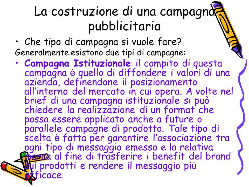 La costruzione di una campagna pubblicitaria Che tipo di campagna si vuole fare? Generalmente esistono due tipi di campagne: Campagna Istituzionale :