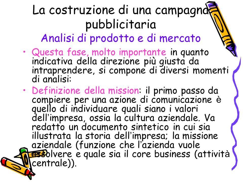 La costruzione di una campagna pubblicitaria Copy Strategy Le fasi di una copy strategy prevedono: POSIZIONAMENTO (quei valori che differenziano la marca e il prodotto e devono perdurare nel tempo); CONUMER BENEFIT (promesse fatte al consumatore); REASON WHY (conferma che la promessa sia veritiera); SUPPORTING EVIDENCE (dimostra l attendibilit à della promessa e la reason why); TONO DI VOCE (chiave comunicativa su cui si vuole sviluppare il messaggio); TARGET (definizione del pubblico cui è diretta la campagna); ALLEGATI (tutto ciò che serve a comprendere meglio la strategia).