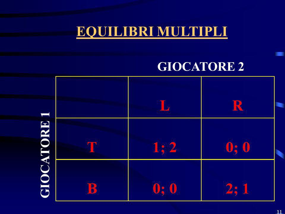 11 EQUILIBRI MULTIPLI GIOCATORE 2 GIOCATORE 1