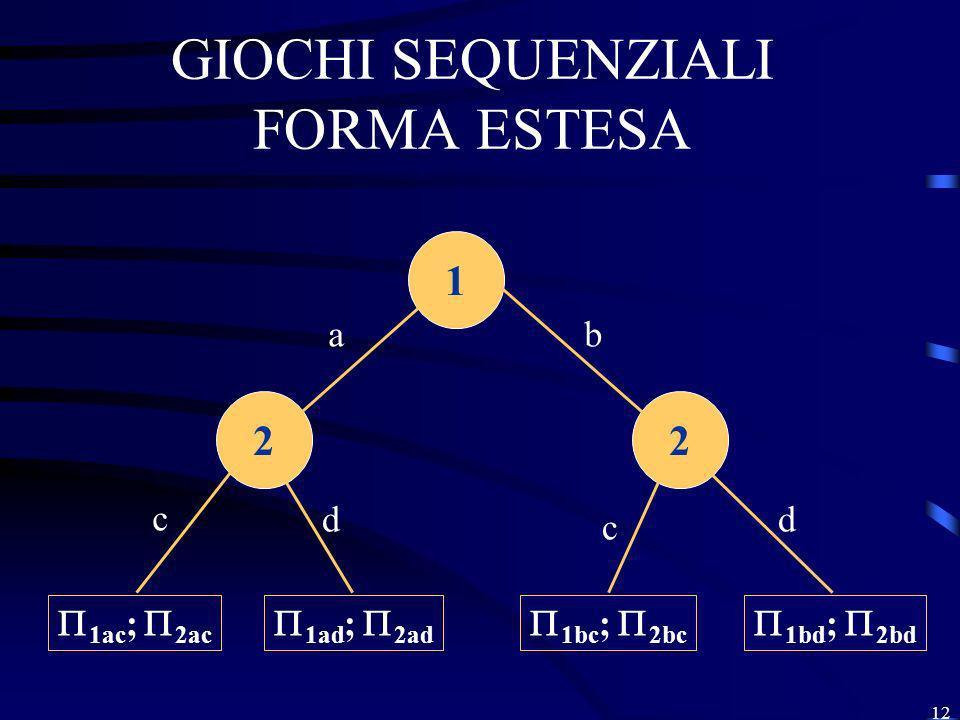 12 GIOCHI SEQUENZIALI FORMA ESTESA 1 22 1ac ; 2ac 1ad ; 2ad 1bc ; 2bc 1bd ; 2bd ab c d c d
