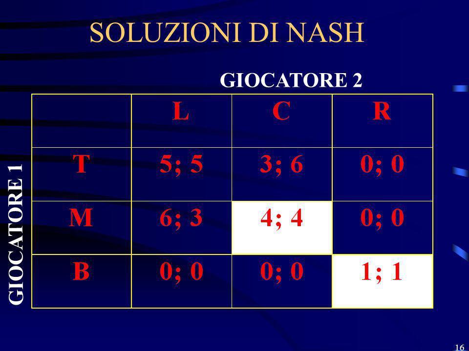 16 SOLUZIONI DI NASH GIOCATORE 2 GIOCATORE 1