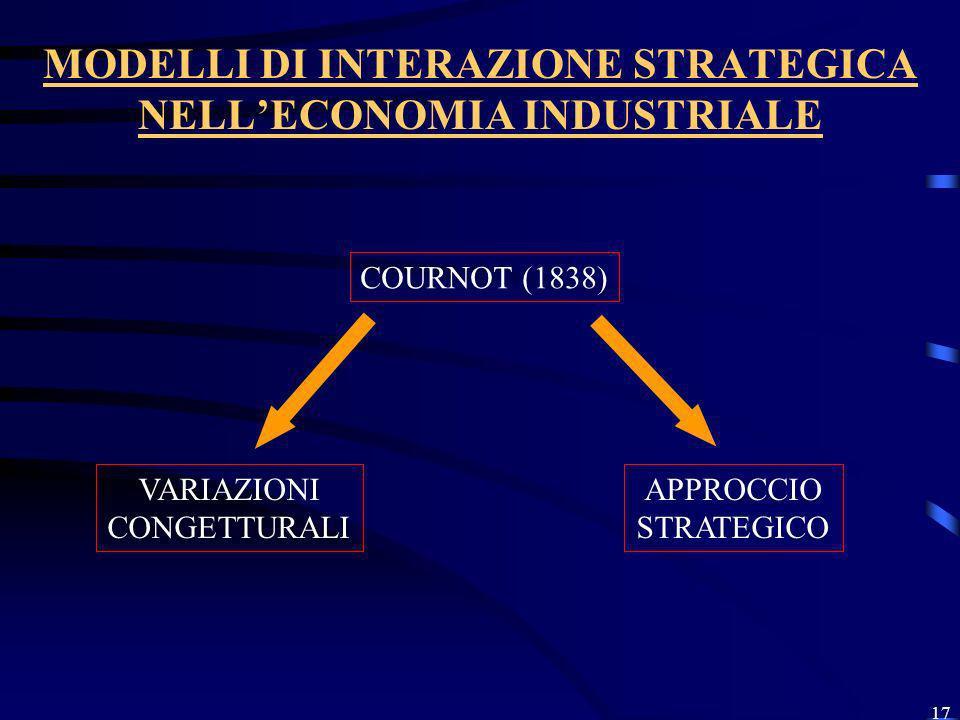 17 MODELLI DI INTERAZIONE STRATEGICA NELLECONOMIA INDUSTRIALE COURNOT (1838) VARIAZIONI CONGETTURALI APPROCCIO STRATEGICO