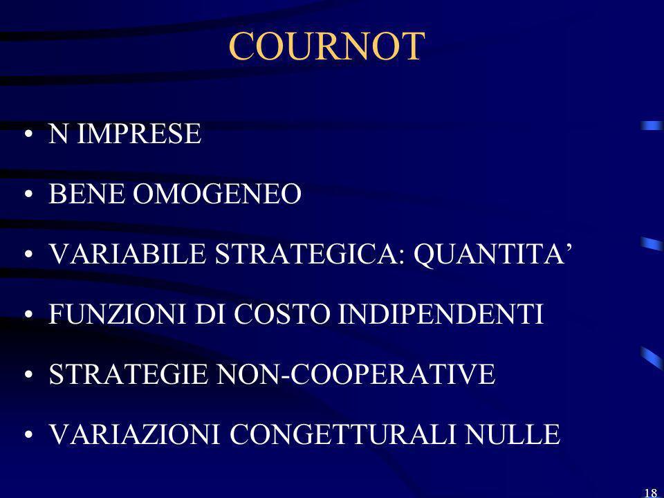 18 COURNOT N IMPRESE BENE OMOGENEO VARIABILE STRATEGICA: QUANTITA FUNZIONI DI COSTO INDIPENDENTI STRATEGIE NON-COOPERATIVE VARIAZIONI CONGETTURALI NUL