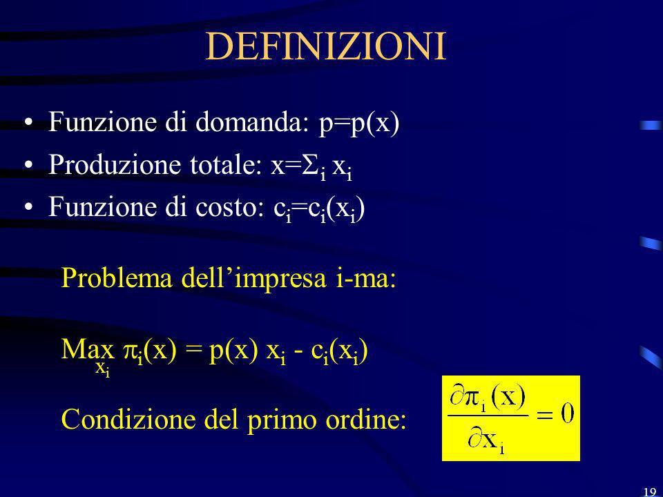19 DEFINIZIONI Funzione di domanda: p=p(x) Produzione totale: x= i x i Funzione di costo: c i =c i (x i ) Problema dellimpresa i-ma: Max i (x) = p(x)