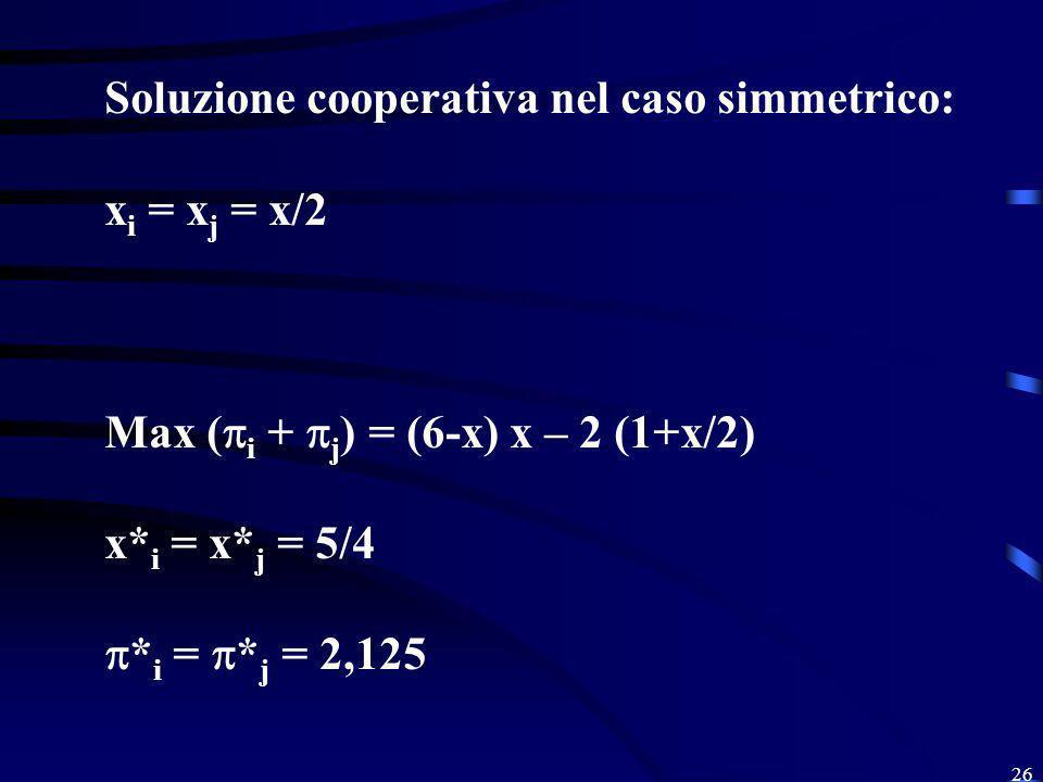 26 Soluzione cooperativa nel caso simmetrico: x i = x j = x/2 Max ( i + j ) = (6-x) x – 2 (1+x/2) x* i = x* j = 5/4 * i = * j = 2,125