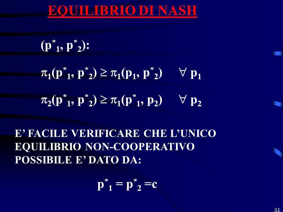 31 EQUILIBRIO DI NASH (p * 1, p * 2 ): 1 (p * 1, p * 2 ) 1 (p 1, p * 2 ) p 1 2 (p * 1, p * 2 ) 1 (p * 1, p 2 ) p 2 E FACILE VERIFICARE CHE LUNICO EQUI