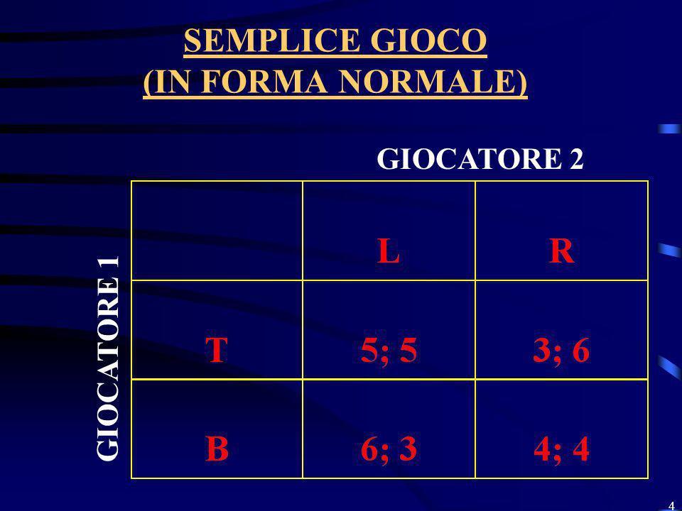 4 SEMPLICE GIOCO (IN FORMA NORMALE) GIOCATORE 2 GIOCATORE 1