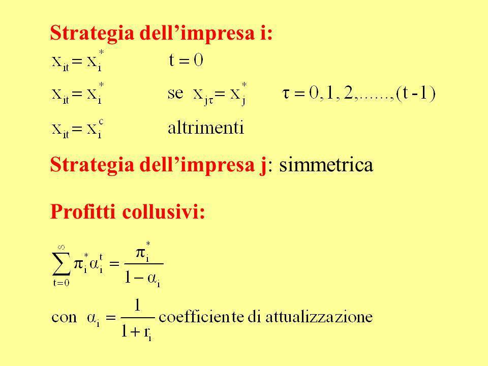Strategia dellimpresa i: Strategia dellimpresa j: simmetrica Profitti collusivi: