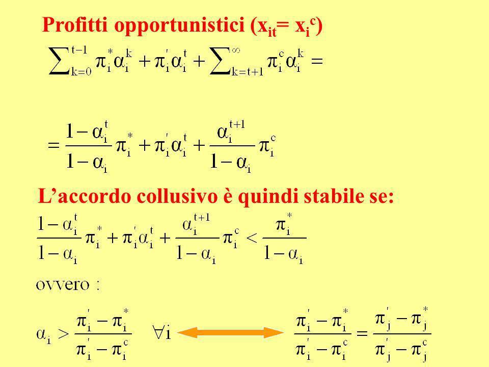 Profitti opportunistici (x it = x i c ) Laccordo collusivo è quindi stabile se: