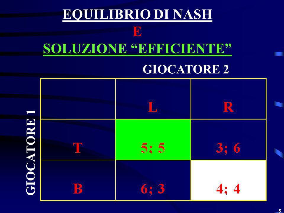 5 EQUILIBRIO DI NASH E SOLUZIONE EFFICIENTE GIOCATORE 2 GIOCATORE 1