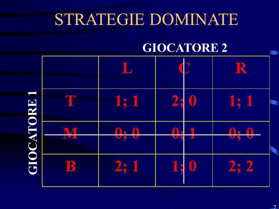 7 STRATEGIE DOMINATE GIOCATORE 2 GIOCATORE 1