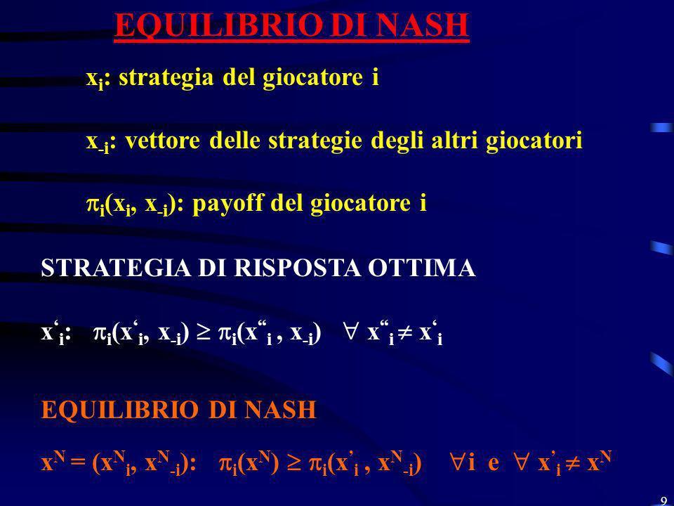9 EQUILIBRIO DI NASH x i : strategia del giocatore i x -i : vettore delle strategie degli altri giocatori i (x i, x -i ): payoff del giocatore i STRAT