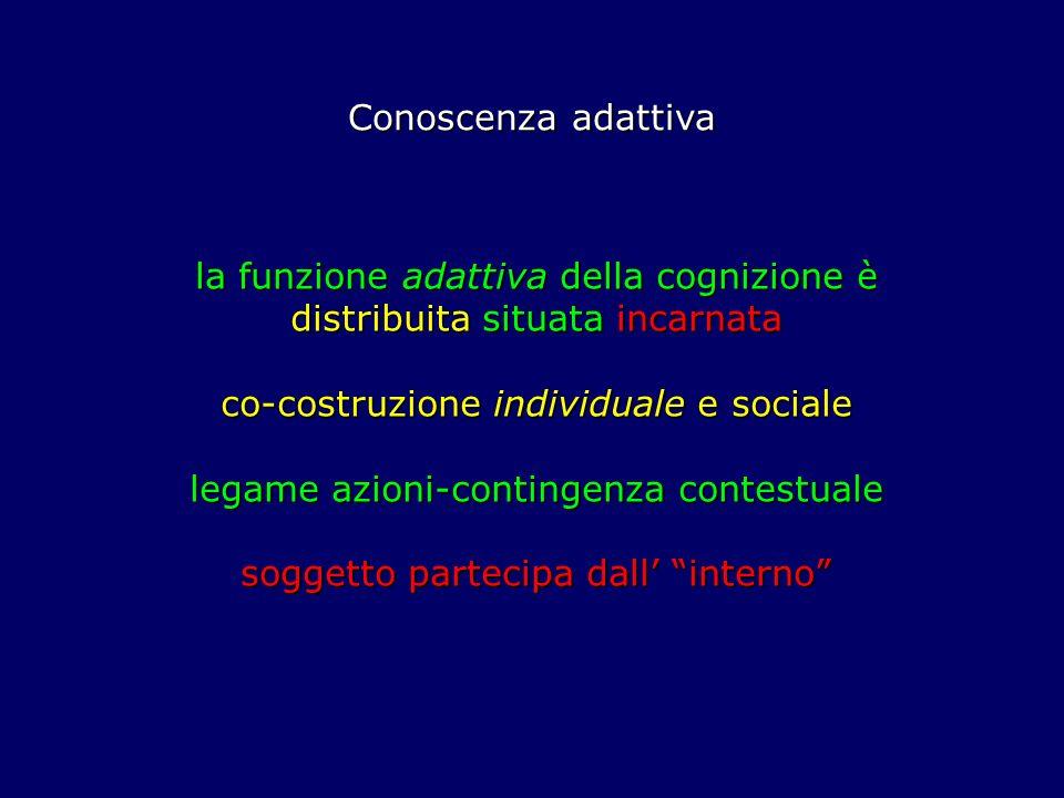 Conoscenza adattiva la funzione adattiva della cognizione è distribuita situata incarnata co-costruzione individuale e sociale legame azioni-contingen