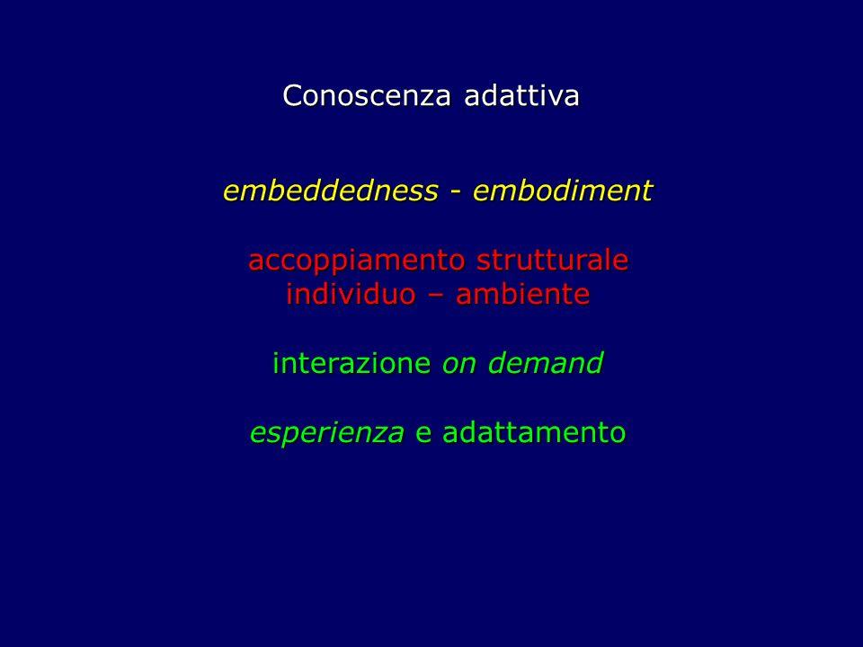 Conoscenza adattiva embeddedness - embodiment accoppiamento strutturale individuo – ambiente interazione on demand esperienza e adattamento