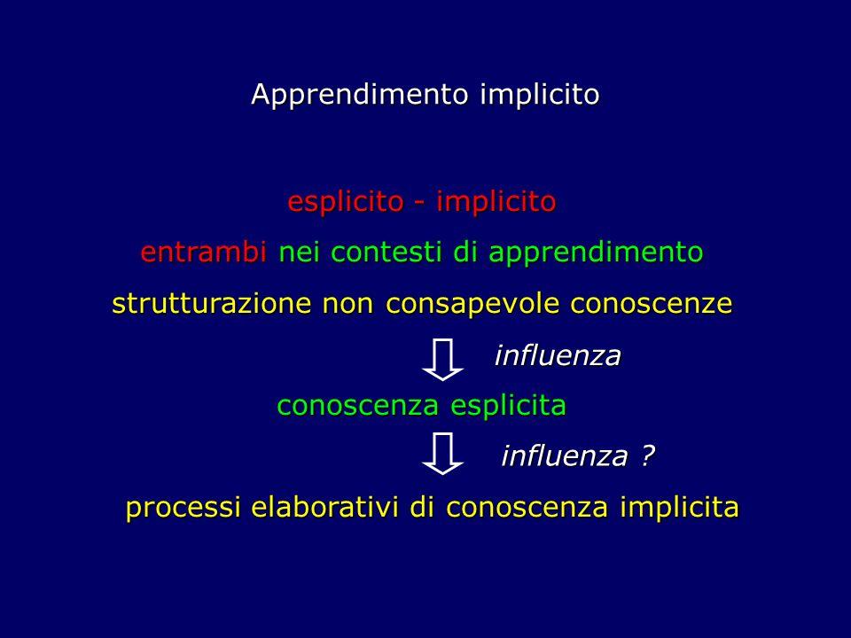 Apprendimento implicito esplicito - implicito entrambi nei contesti di apprendimento strutturazione non consapevole conoscenze conoscenza esplicita pr