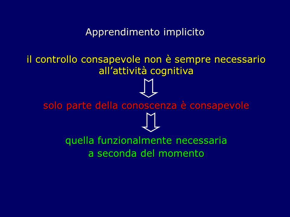 il controllo consapevole non è sempre necessario allattività cognitiva solo parte della conoscenza è consapevole quella funzionalmente necessaria a se