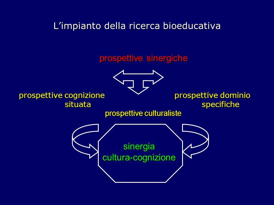 Limpianto della ricerca bioeducativa prospettive sinergiche prospettive cognizione prospettive dominio situata specifiche prospettive culturaliste sin