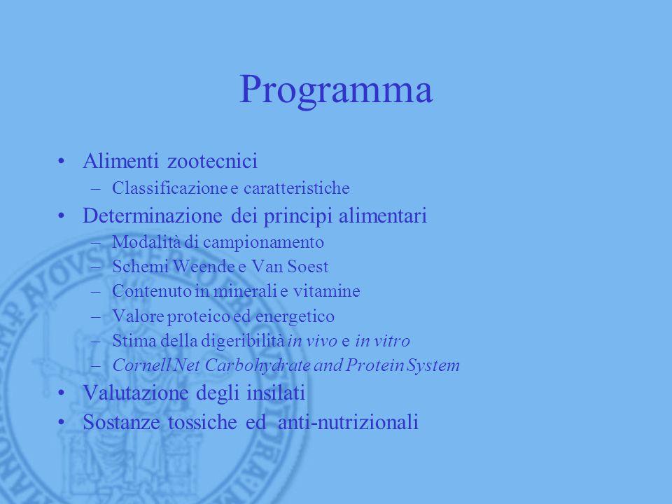 Programma Alimenti zootecnici –Classificazione e caratteristiche Determinazione dei principi alimentari –Modalità di campionamento –Schemi Weende e Va