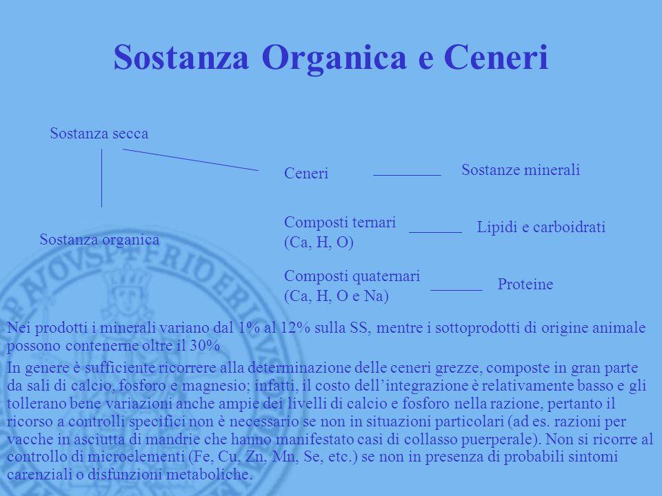 Sostanza Organica e Ceneri Nei prodotti i minerali variano dal 1% al 12% sulla SS, mentre i sottoprodotti di origine animale possono contenerne oltre