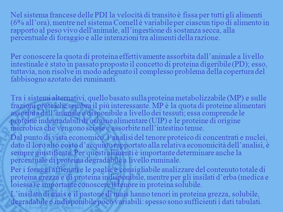Nel sistema francese delle PDI la velocità di transito è fissa per tutti gli alimenti (6% allora), mentre nel sistema Cornell è variabile per ciascun