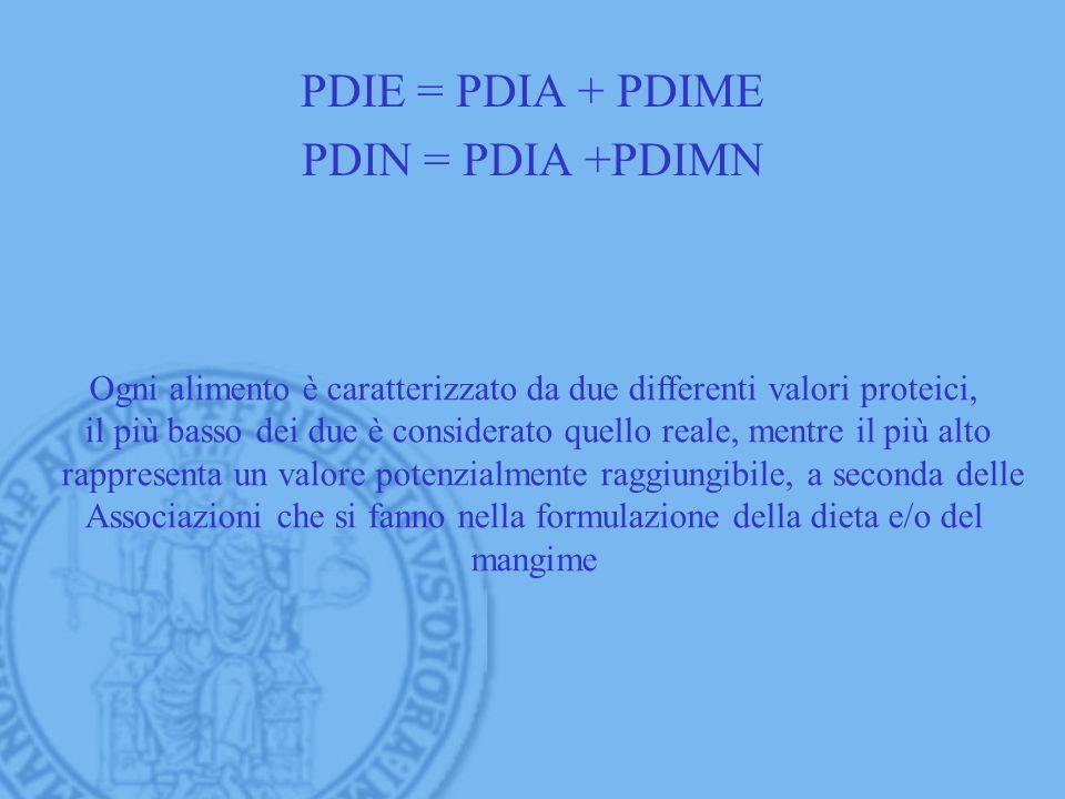 PDIE = PDIA + PDIME PDIN = PDIA +PDIMN Ogni alimento è caratterizzato da due differenti valori proteici, il più basso dei due è considerato quello rea