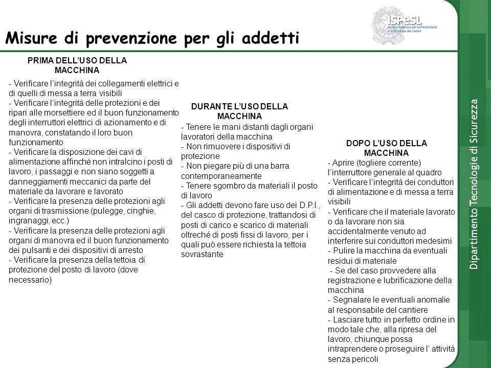 Misure di prevenzione per gli addetti PRIMA DELLUSO DELLA MACCHINA DURANTE LUSO DELLA MACCHINA DOPO LUSO DELLA MACCHINA - Verificare lintegrità dei co
