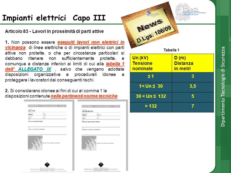 Impianti elettrici Capo III Un (kV) Tensione nominale D (m) Distanza in metri 13 1< Un 303,5 30 < Un 1325 > 1327 Articolo 83 - Lavori in prossimità di