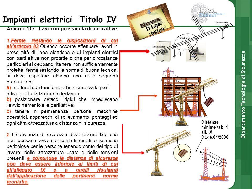 Dipartimento Tecnologie di Sicurezza Impianti elettrici Titolo IV Articolo 117 - Lavori in prossimità di parti attive 1.Ferme restando le disposizioni