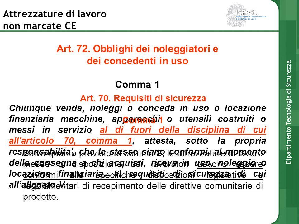 ATTESTATO DI CONFORMITA In base all ART.