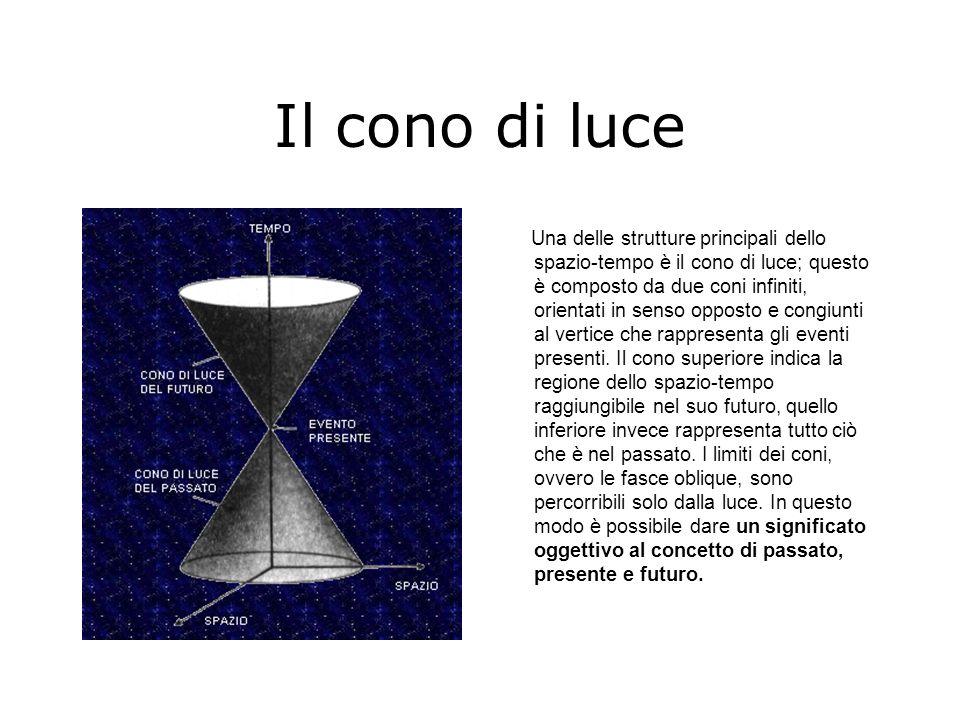 Il cono di luce Una delle strutture principali dello spazio-tempo è il cono di luce; questo è composto da due coni infiniti, orientati in senso oppost