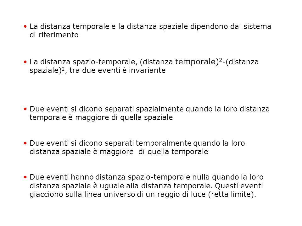 La distanza temporale e la distanza spaziale dipendono dal sistema di riferimento La distanza spazio-temporale, (distanza temporale) 2 -(distanza spaz
