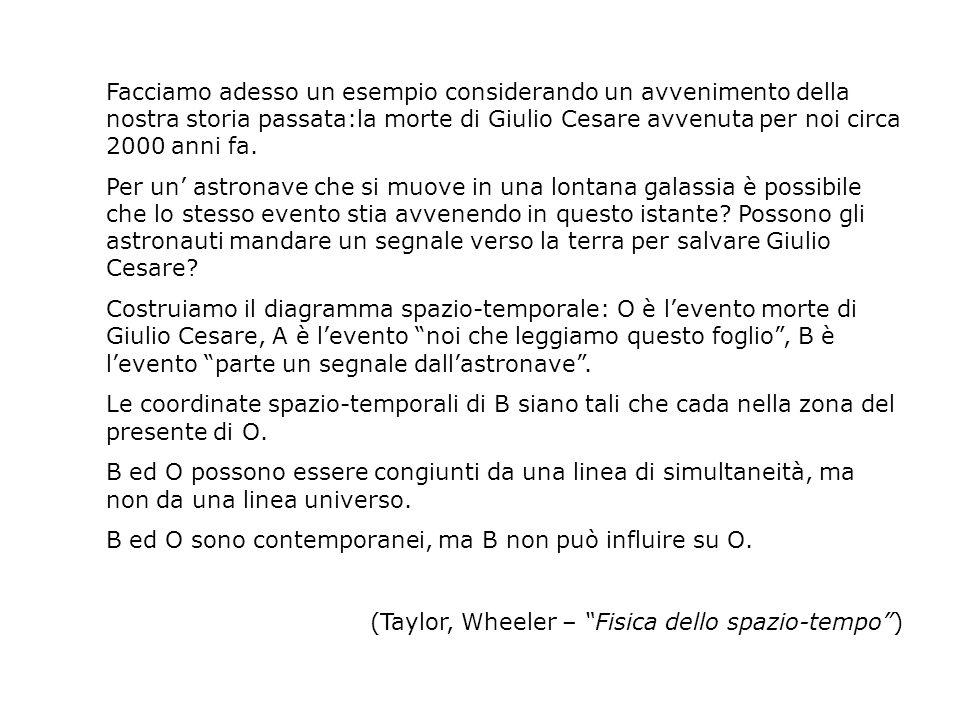 Facciamo adesso un esempio considerando un avvenimento della nostra storia passata:la morte di Giulio Cesare avvenuta per noi circa 2000 anni fa. Per