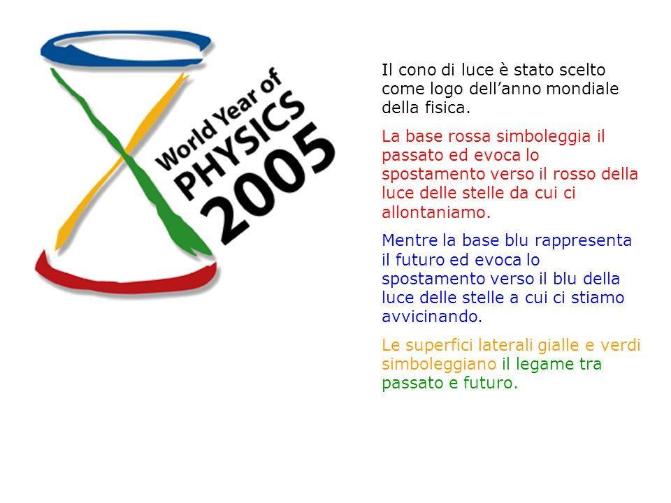 Il cono di luce è stato scelto come logo dellanno mondiale della fisica. La base rossa simboleggia il passato ed evoca lo spostamento verso il rosso d