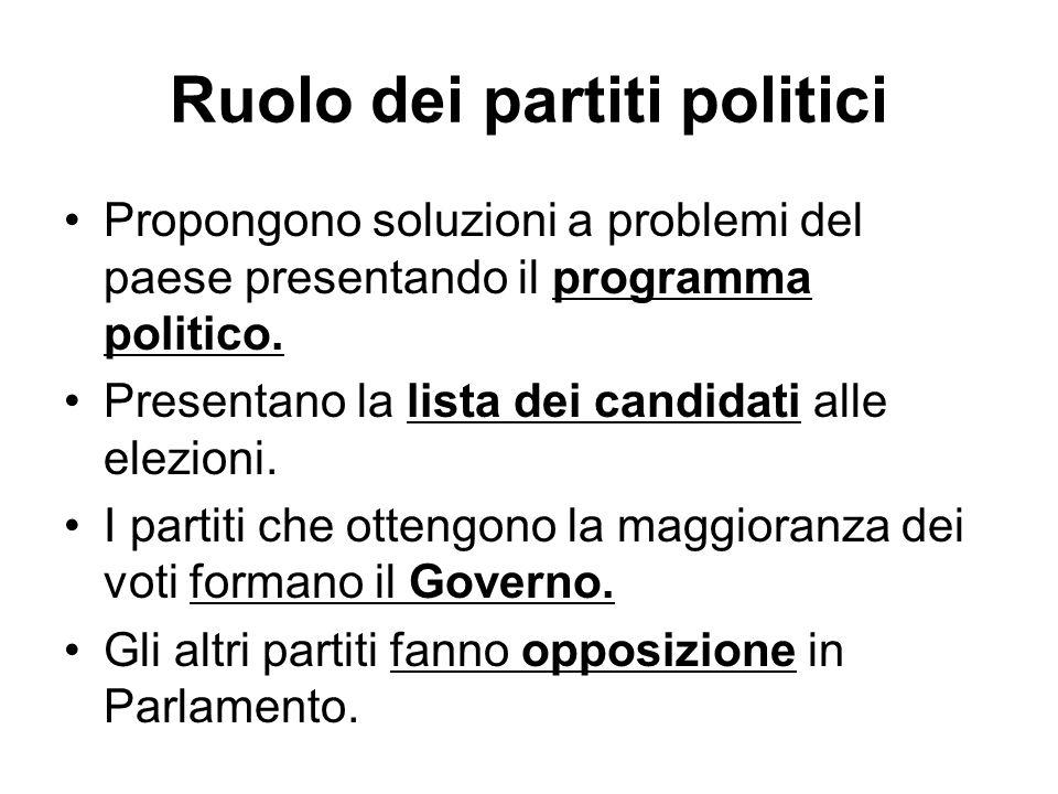 Ruolo dei partiti politici Propongono soluzioni a problemi del paese presentando il programma politico. Presentano la lista dei candidati alle elezion