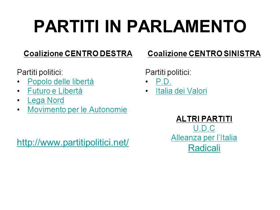 PARTITI IN PARLAMENTO Coalizione CENTRO DESTRA Partiti politici: Popolo delle libertà Futuro e Libertà Lega Nord Movimento per le Autonomie http://www