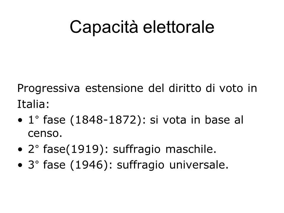 Capacità elettorale Progressiva estensione del diritto di voto in Italia: 1° fase (1848-1872): si vota in base al censo. 2° fase(1919): suffragio masc