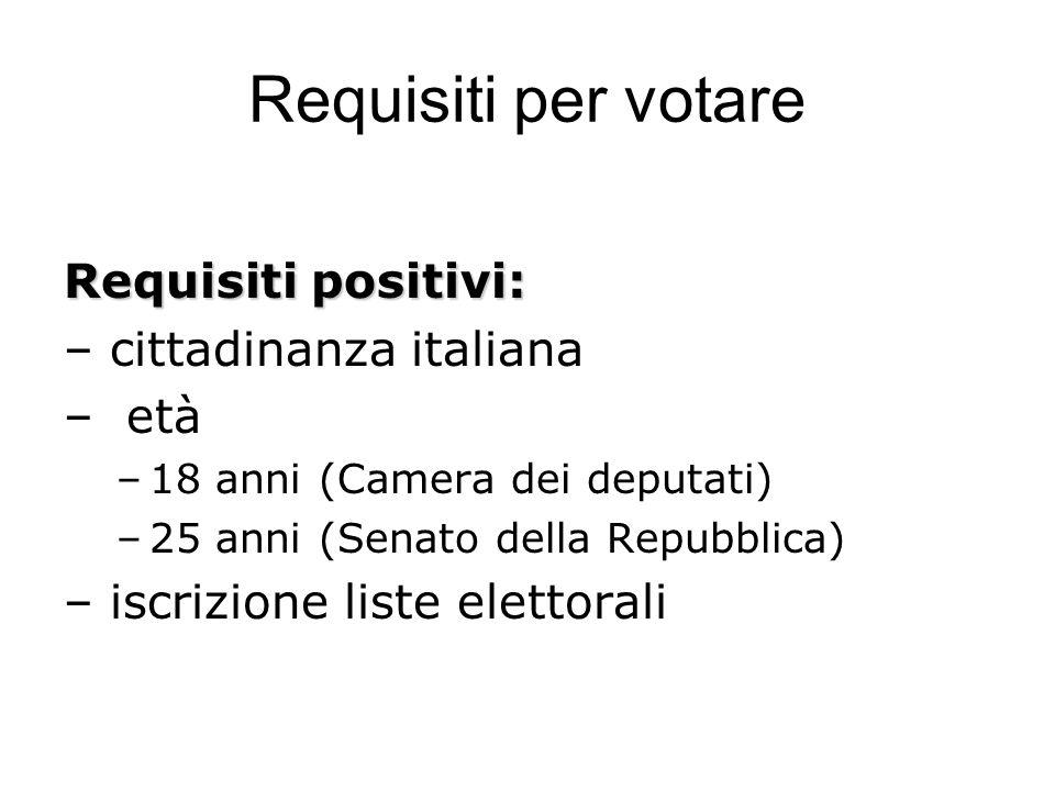 Requisiti per votare Requisiti positivi: – cittadinanza italiana – età –18 anni (Camera dei deputati) –25 anni (Senato della Repubblica) – iscrizione