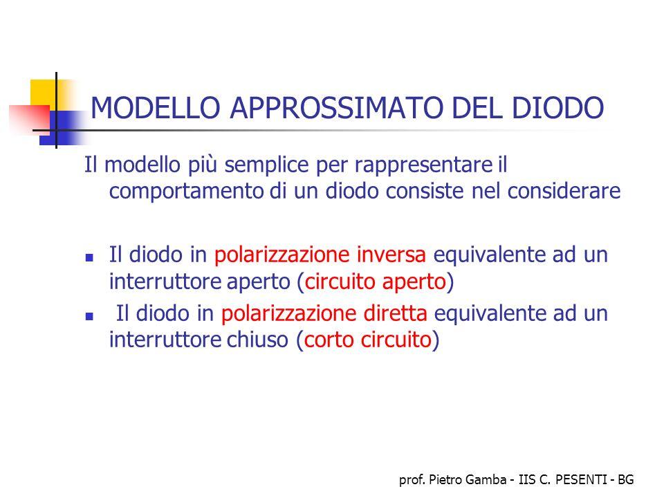 prof. Pietro Gamba - IIS C. PESENTI - BG MODELLO APPROSSIMATO DEL DIODO Il modello più semplice per rappresentare il comportamento di un diodo consist