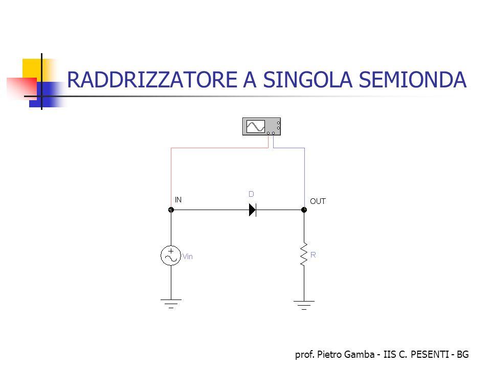 prof. Pietro Gamba - IIS C. PESENTI - BG RADDRIZZATORE A SINGOLA SEMIONDA