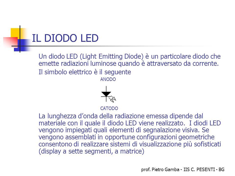 prof. Pietro Gamba - IIS C. PESENTI - BG IL DIODO LED Un diodo LED (Light Emitting Diode) è un particolare diodo che emette radiazioni luminose quando