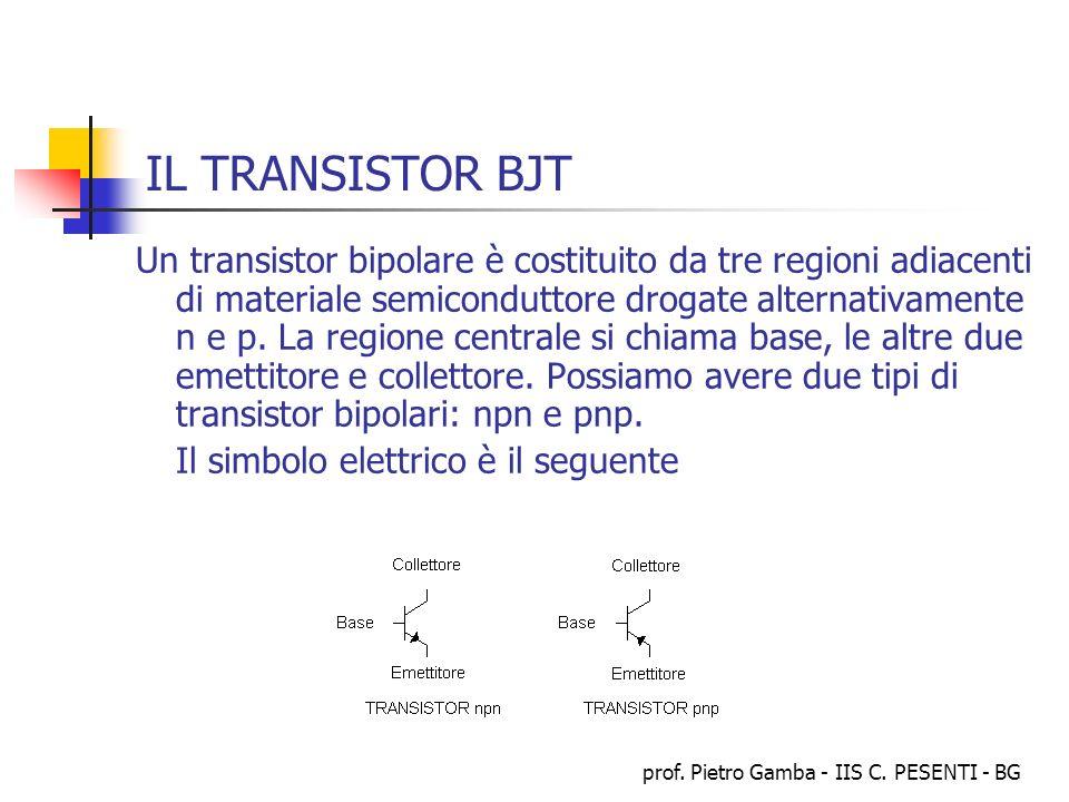 prof. Pietro Gamba - IIS C. PESENTI - BG IL TRANSISTOR BJT Un transistor bipolare è costituito da tre regioni adiacenti di materiale semiconduttore dr
