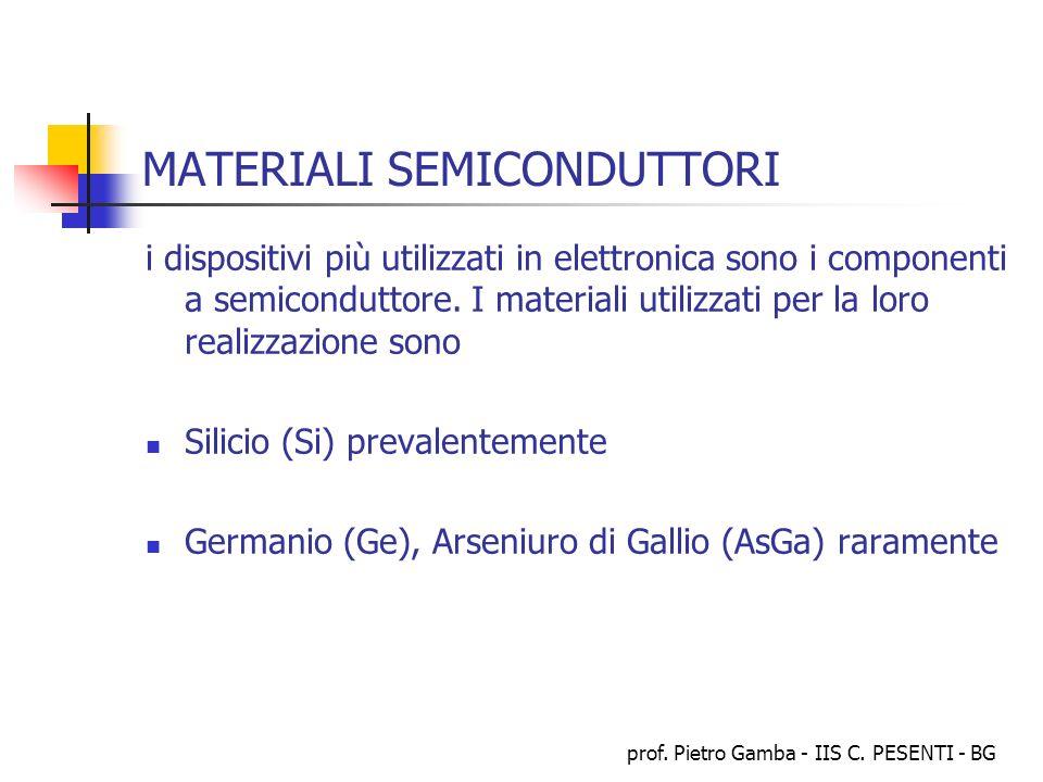 prof. Pietro Gamba - IIS C. PESENTI - BG MATERIALI SEMICONDUTTORI i dispositivi più utilizzati in elettronica sono i componenti a semiconduttore. I ma