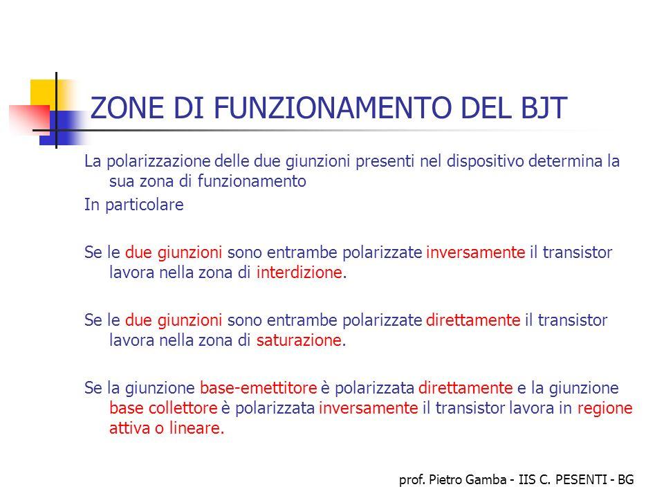 prof. Pietro Gamba - IIS C. PESENTI - BG ZONE DI FUNZIONAMENTO DEL BJT La polarizzazione delle due giunzioni presenti nel dispositivo determina la sua