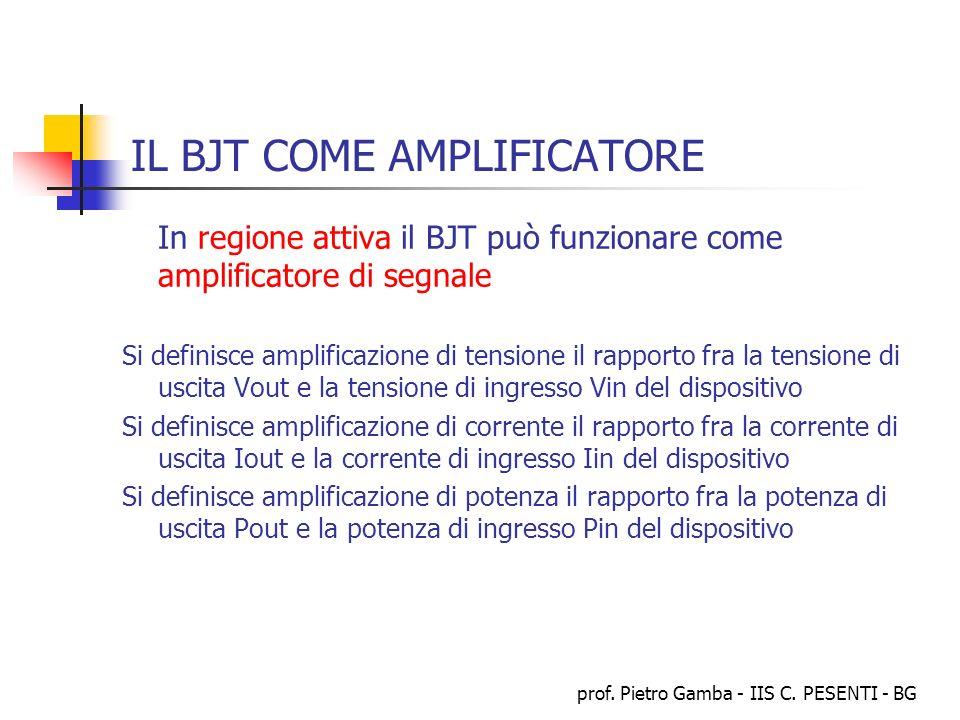 prof. Pietro Gamba - IIS C. PESENTI - BG IL BJT COME AMPLIFICATORE In regione attiva il BJT può funzionare come amplificatore di segnale Si definisce