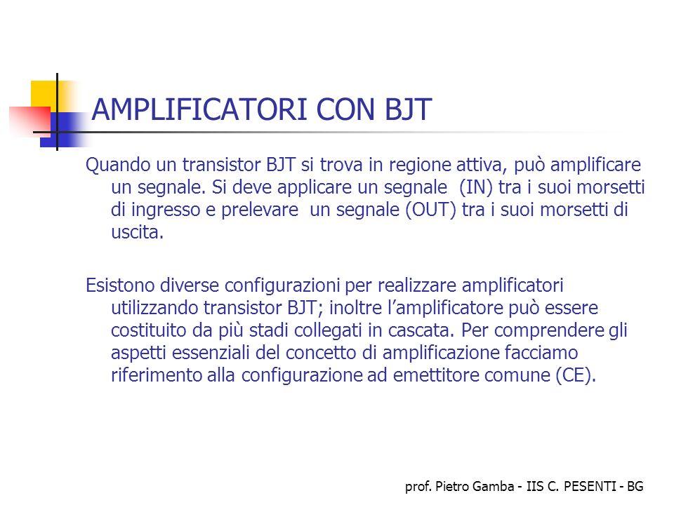 prof. Pietro Gamba - IIS C. PESENTI - BG AMPLIFICATORI CON BJT Quando un transistor BJT si trova in regione attiva, può amplificare un segnale. Si dev
