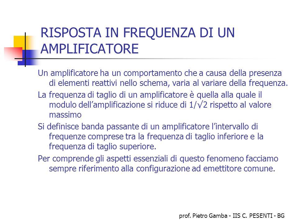 prof. Pietro Gamba - IIS C. PESENTI - BG RISPOSTA IN FREQUENZA DI UN AMPLIFICATORE Un amplificatore ha un comportamento che a causa della presenza di