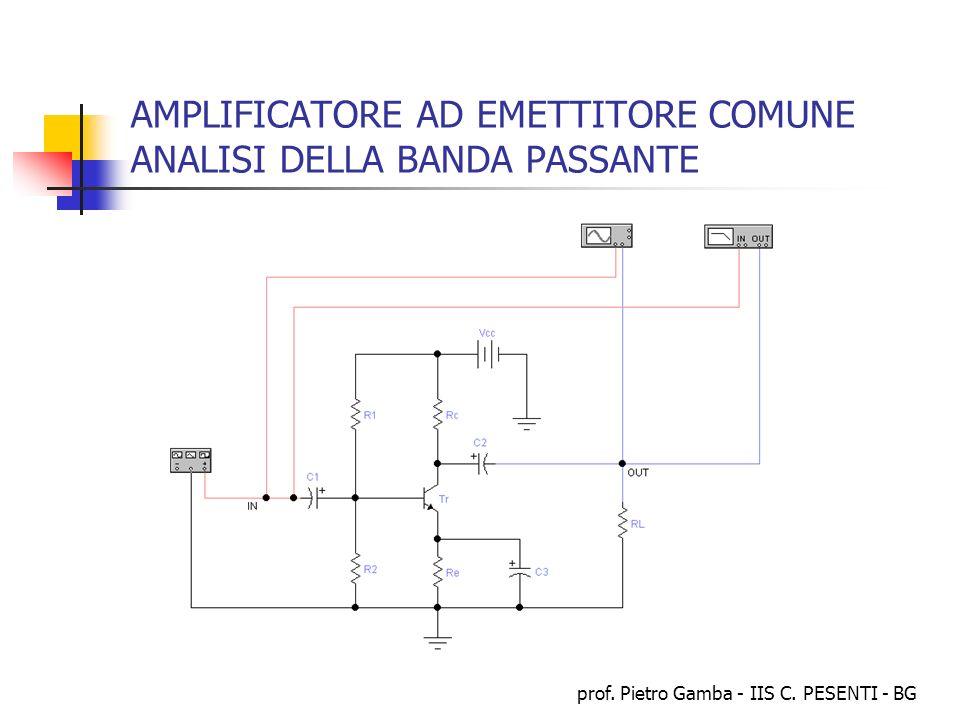 prof. Pietro Gamba - IIS C. PESENTI - BG AMPLIFICATORE AD EMETTITORE COMUNE ANALISI DELLA BANDA PASSANTE