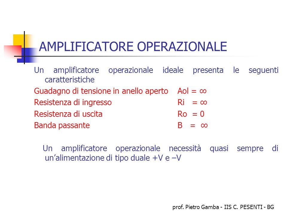 prof. Pietro Gamba - IIS C. PESENTI - BG AMPLIFICATORE OPERAZIONALE Un amplificatore operazionale ideale presenta le seguenti caratteristiche Guadagno